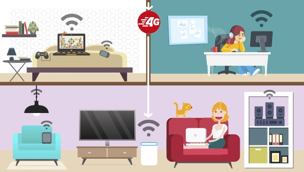 Wifi, box internet ADSL et 4G